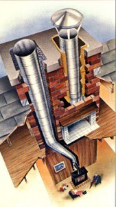 how to fit a chimney liner