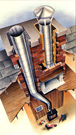 How To Fit A Chimney Liner Lining A Chimney Is A 20 Minute Job