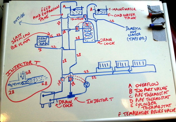 Circuit Diagram Wood Burning Stoves With Boilers The Stove