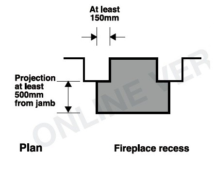 Fireplace recess regulations