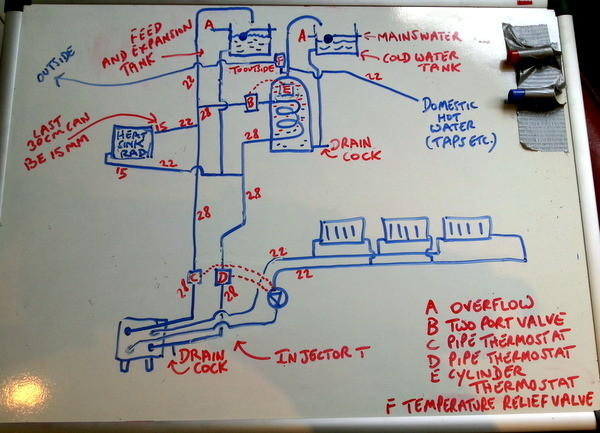 circuit diagram wood burners