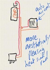 heat sink radiator circuit